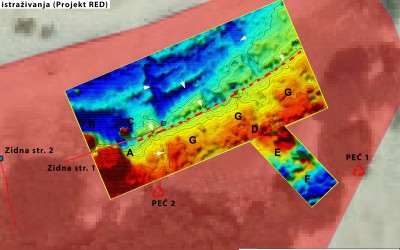 Results of geophysics measurements in Mahućina bay